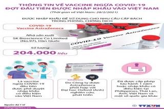 Thông tin về vắcxin ngừa COVID-19 đợt đầu được nhập khẩu vào Việt Nam