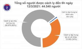 Sáng 12/3, có 2 ca mắc COVID-19 tại Hải Dương; gần 45.000 người đang cách ly chống dịch
