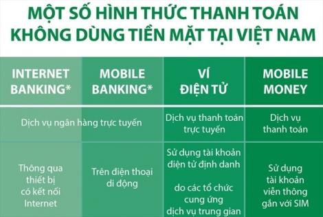 Một số hình thức thanh toán không dùng tiền mặt tại Việt Nam