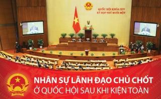 Lãnh đạo Quốc hội và các uỷ ban sau kiện toàn
