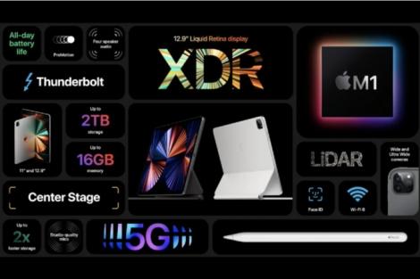 iPad Pro 2021 giá từ 799 USD