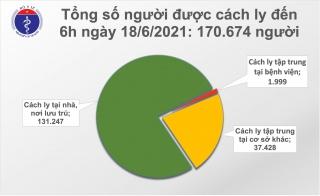 Sáng 18/6: Thêm 81 ca mắc COVID-19, riêng TPHCM nhiều nhất với 60 người