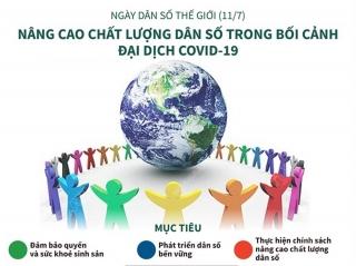 Infographic: Nâng cao chất lượng dân số trong bối cảnh đại dịch COVID-19