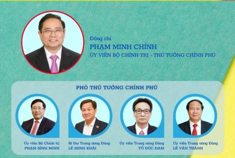 Cơ cấu thành viên Chính phủ nhiệm kỳ Quốc hội khóa XV