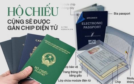 Từ ngày 14.8, hộ chiếu sẽ được gắn chip điện tử