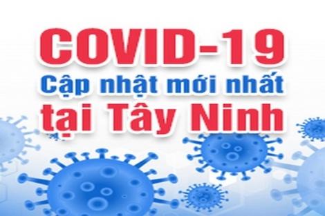 Ngày 18.9: Tây Ninh có thêm 6 bệnh nhân Covid-19 xuất viện