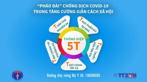 Sáng 21.9: Tây Ninh ghi nhận 68 ca mắc Covid-19