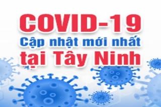 Sáng 24.10: Tây Ninh có 252 ca mắc Covid-19